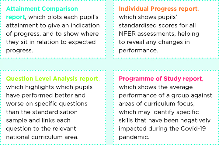 The NFER Tests Analysis Tool, which is free for all NFER Tests schools, allows you to create a number of useful data summaries, including an attainment comparison report and individual progress report.