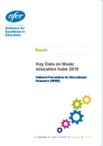 Key Data on Music education hubs 2015